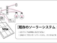 [前編]オフグリッド生活|分かり易いソーラーパネルの選び方|12Vシステムと24Vシステム|バッテリーの直列化と並列化