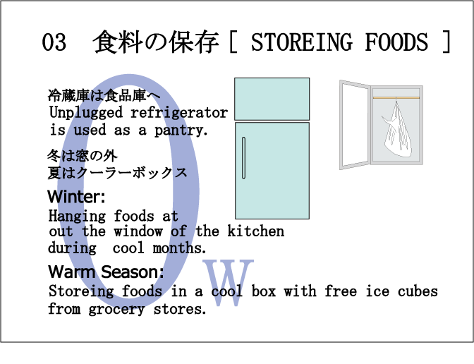 STOREING-FOODS
