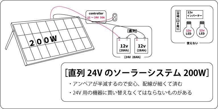 solar-system-3