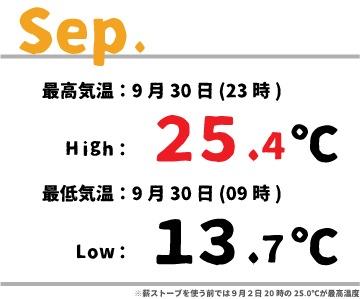 temperature _ autumn (3)