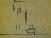 [薪ストーブ]ストーブの設置方法と薪割り編